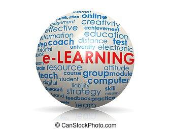 E-learning sphere