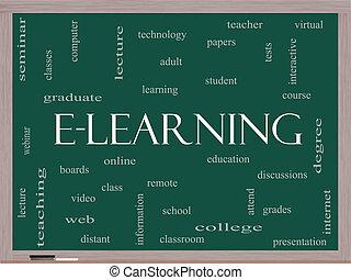 E-Learning Word Cloud Concept on a Blackboard