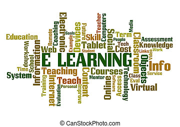 E Learning word cloud on white background