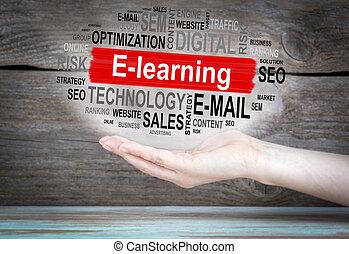 e-leert, concept., woord, wolk, in, vrouwelijke hand