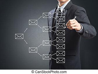 e-mail, schreibende, zeichen