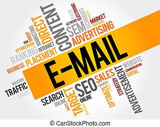 E-MAIL word cloud, business concept