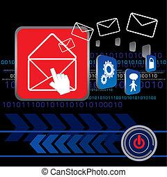 e-post, sända
