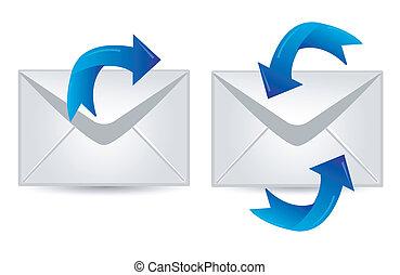 e-post, sätta