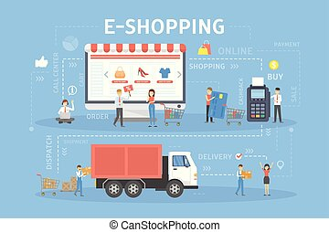 E-shopping concept illustration. From online store to...