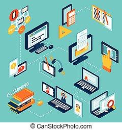e- učební látka, ikona, isometric