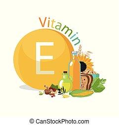 e., vitamine