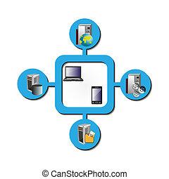 EAI Bus integration topology - Vector illustration of how a...