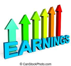 Earnings Increasing Indicates Business Graph And Diagram