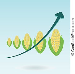 ears of corn, growth chart
