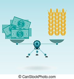Ears of wheat and dollar banknote on the scales in balance. Exchange of grain. Investments in agriculture. Food security.