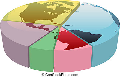 Earth America Pie Chart Globe Parts Graph