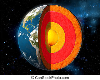 Earth core - Earth cross section showing its internal ...