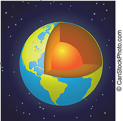 Earth cut-away with visible iron core geological layers
