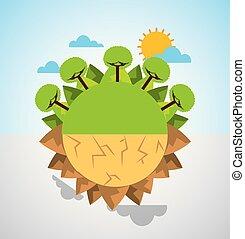 earth divided green landscape and desert scene warning...
