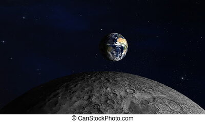 Earth from the moon, slow rotation