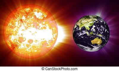 Earth Global Warming Change 2