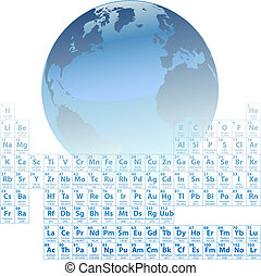 Earth is made of atoms Periodic Table Elements Science -...