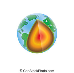 Earth layers structure isolated