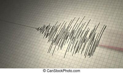 Earthquake Seismograph Loop