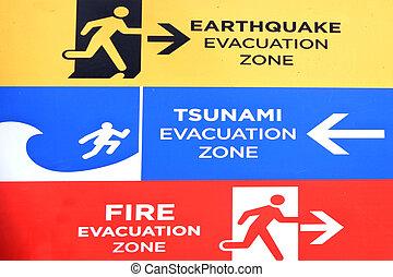 Earthquake, Tsunami and fire evacuation warning sign