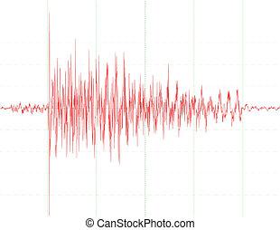earthquake wave graph - a chart of a seismograph - symbol...