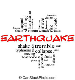 Earthquake Word Cloud Concept in red & black