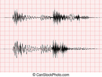 earthquake1 10 - seismogram for seismic measurement - record...