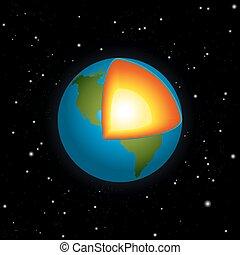 Earths Inner Core