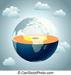 Earth's perspective design, cross-section exposed core, mantle. Background has clouds.