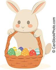 Easter Bunny Chocolate Eggs Basket