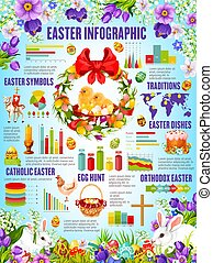 Easter infographics of christian religion holiday