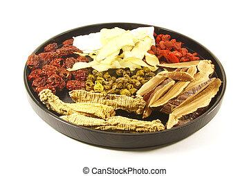 Eastern Holistic Medicine Alternatives For Increasing Your ...