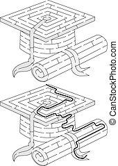 Easy academic cap maze