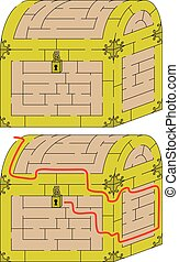 Easy chest maze for younger kids with a solution