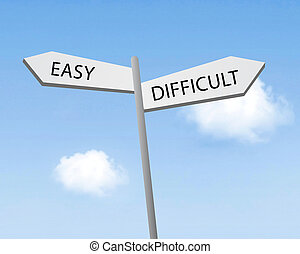 Easy or difficult