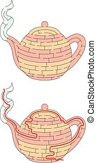 Easy teapot maze for younger kids with a solution
