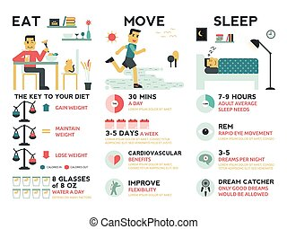 Eat Move Sleep - Illustration of infographic of life balance...