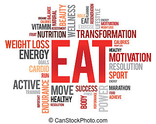 EAT word cloud, fitness, sport, health concept