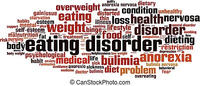 Eating disorder-horizon - Eating disorder word cloud concept...