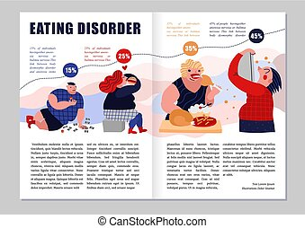Eating Disorder Magazine Layout