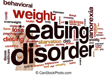 Eating disorder word cloud concept