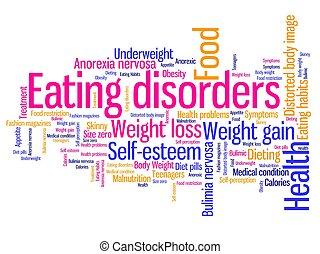Eating disorders - Eating distorder concepts word cloud...