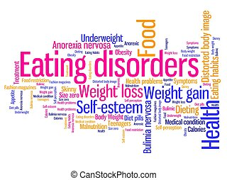Eating disorders - Eating distorder concepts word cloud...