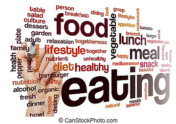 Eating word cloud