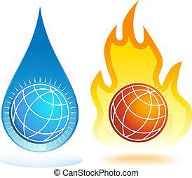 eau feu, globes