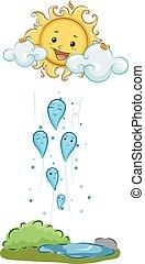 eau, mascotte, condensation, vapeur