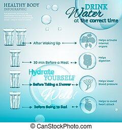 eau, temps