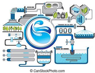 eau, vecteur, infographics