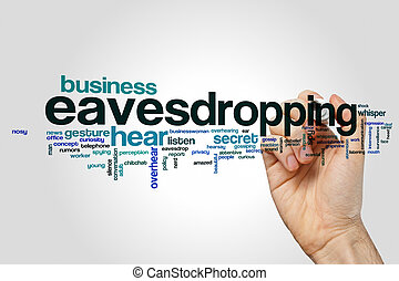 Eavesdropping word cloud